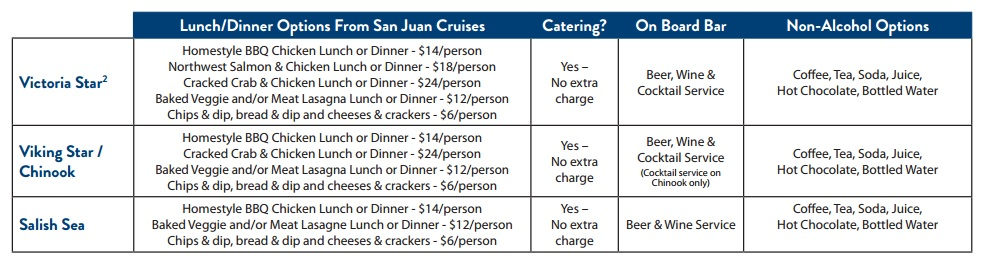 san-juan-cruises-charter-meal-options