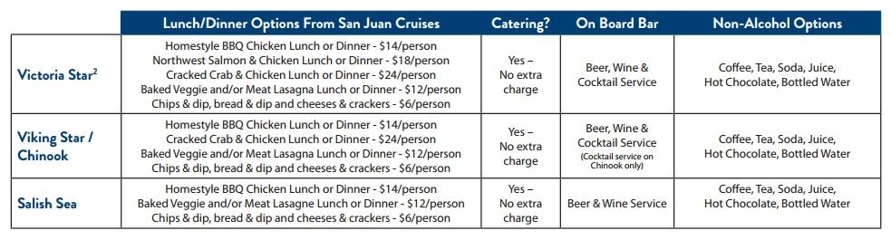 san-juan-cruises-charter-meal-options